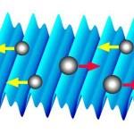 """Micromanipulación óptica, el """"empuje"""" de la luz"""