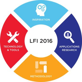 LFI-2016 Call for Speakers 2