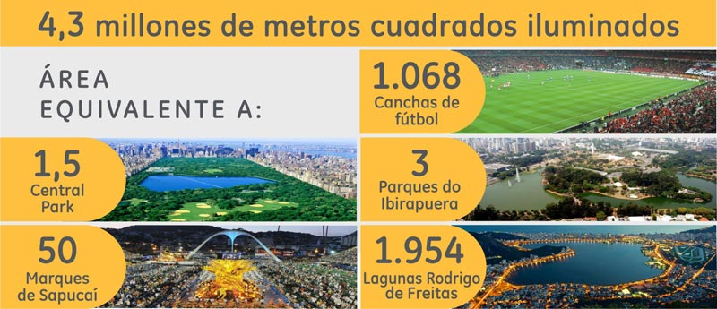 areas-iluminadas-current-rio-janeiro