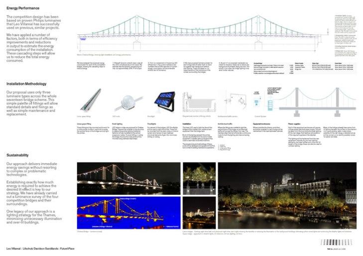 masterplan-london-bridges-villareal
