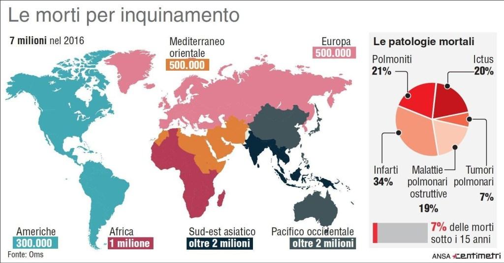 infografica inquinamento aria mondo, cleanair@school
