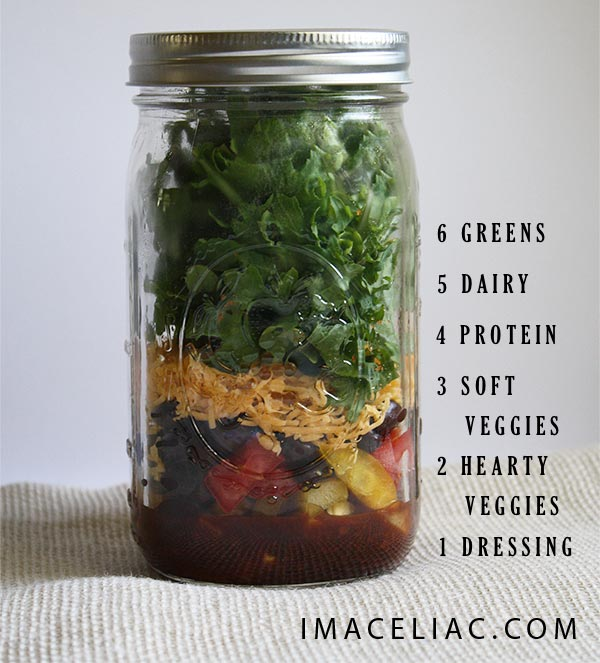 Easy guide to fill your mason jar with a tasty salad that stay fresh
