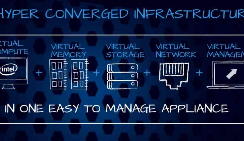 Hyper-converged Infrastructure as a Service (HCIaaS)