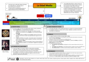 La Edad Media_Page_1
