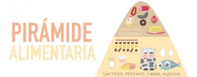 Piramide de los alimentos destacada