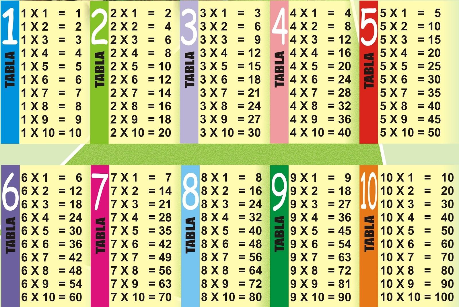 Tablas de multiplicar del 1 al 10 tablas imagenes educativas for De multiplication
