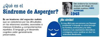 Simdrome de Asperger portada