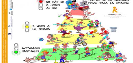 PIRÁMIDE DE LA ACTIVIDAD FÍSICA PARA LA INFANCIA PORTADA
