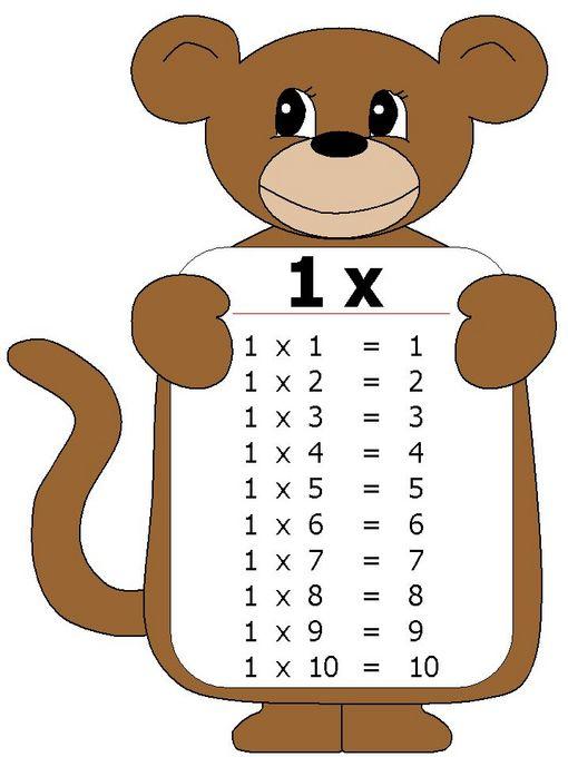 Imgenes con las tablas de multiplicar del 1 al 10 Tamao carta