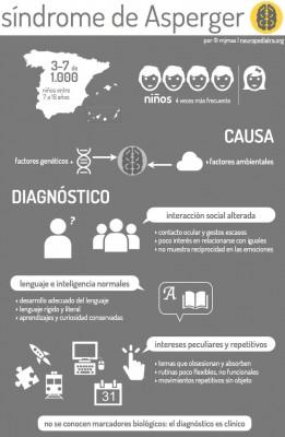 infografia_sindrome asperger