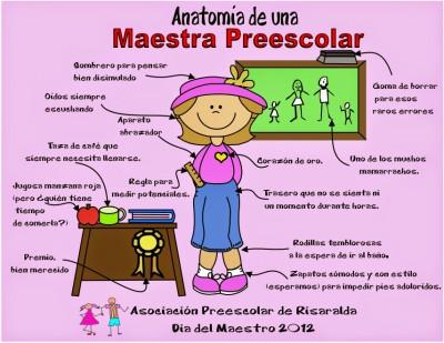 Características de una Maestra de Infantil 2