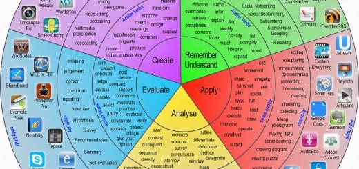 Taxonomía de objetivos de la educación (Bloom con verbos)3