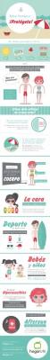 Cremas solares como y cuando usarlas infografía