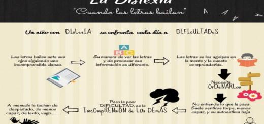 """DISLEXIA """"Cuando las letras bailan Portada"""""""