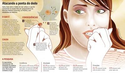Onicofagia  (2)