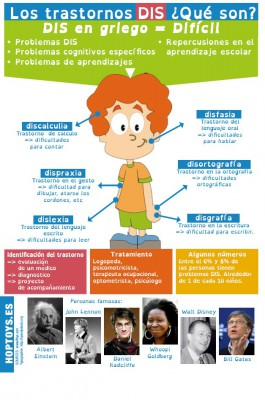 Transtornos DIS problemas específicos del lenguaje y del aprendizaje