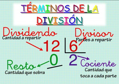 Conceptos matemáticos sencillos (6)