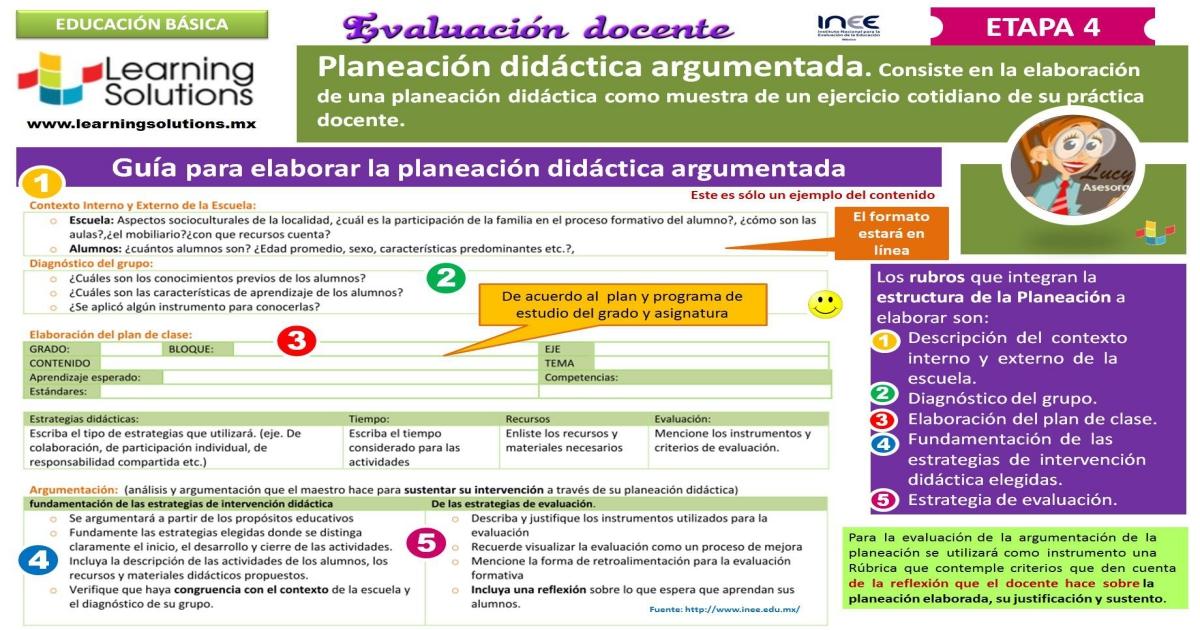 Etapa 4: guía para preparar una Planeación Didáctica Argumentada ...