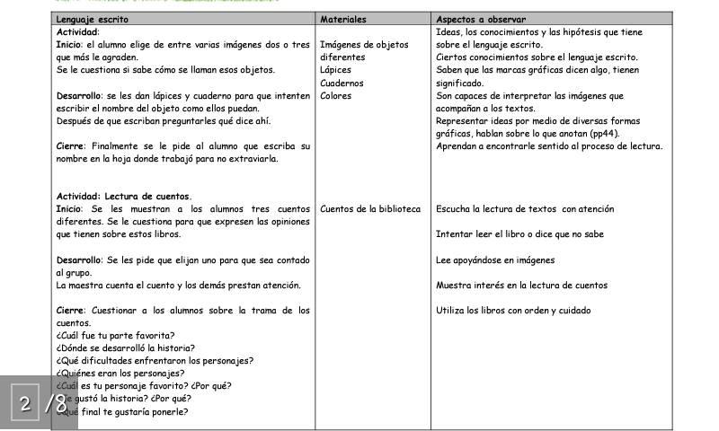 Único Hoja De Trabajo Trama Elaboración - hojas de trabajo básicos ...