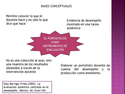 Portafolio o expediente de evidencias (3)