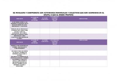 RUBRICAS-DE-DESARROLLO-PERSONAL-Y-SOCIAL-FORMATO-2-004
