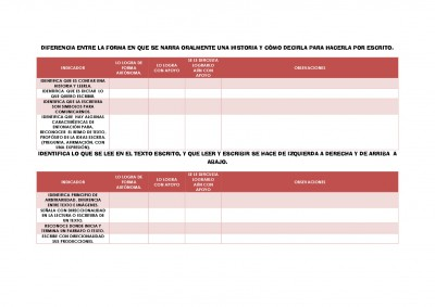 RUBRICAS-DE-LENGUAJE-Y-COMUNICACION-FORMATO-2-004