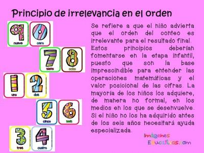 Principios de conteo (10)