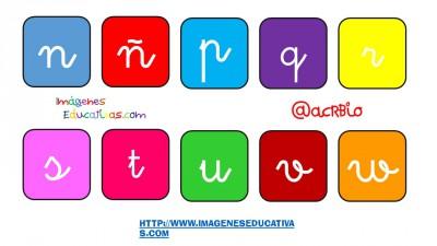 Abecedario diferentes formatos y tipos de letras (2)