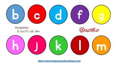 Abecedario diferentes formatos y tipos de letras (25)