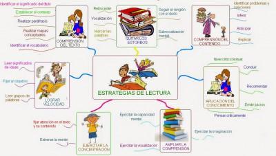 Estrategias de lectura (4)