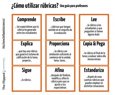 Rubricas (1)