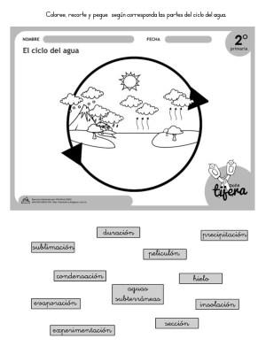 https://i2.wp.com/www.imageneseducativas.com/wp-content/uploads/2015/12/Cuaderno-Interactivo-Ciclo-del-Agua-11.jpg