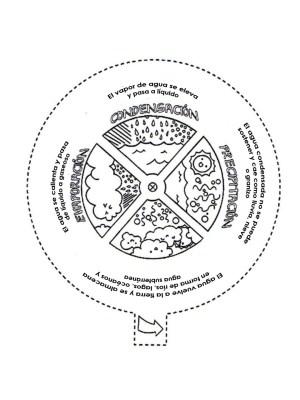 https://i2.wp.com/www.imageneseducativas.com/wp-content/uploads/2015/12/Cuaderno-Interactivo-Ciclo-del-Agua-9.jpg