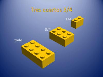 Fracciones con piezas de Lego (10)
