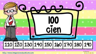 Los números tarjetas para repasar (11)