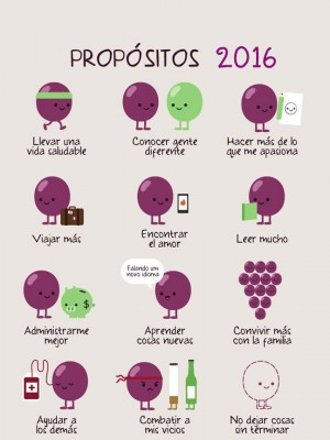 Propositos 2016