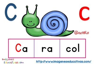 ABECEDARIO silábico Imágenes Educativas (3)