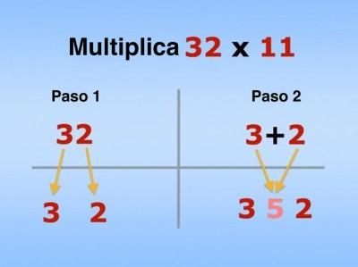 Trucos matemáticos 5