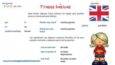 Frases básicas para una conversación en ingles (1)