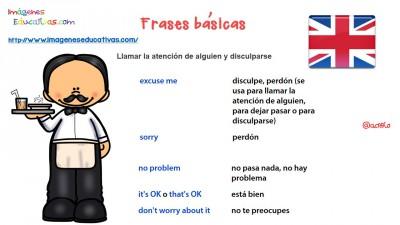Frases básicas para una conversación en ingles (4)
