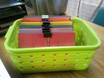 Ideas para organizar tu clase o salón (34)