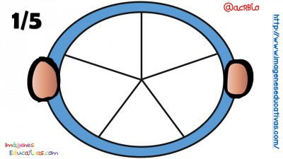 Memorama de Fracciones Imágemes Educativas (3)