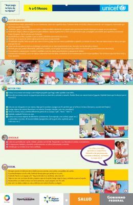 Programa de estimulación temprana en bebés (5)