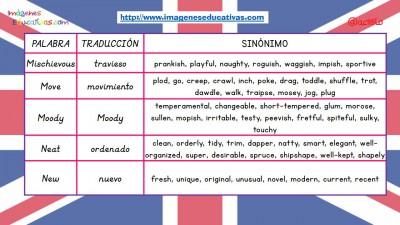 Sinónimos de las 100 palabras más usadas en inglés (14)
