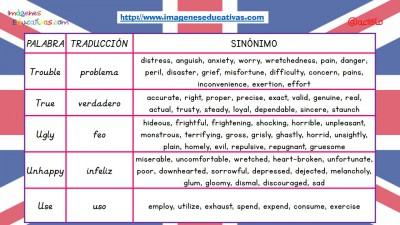 Sinónimos de las 100 palabras más usadas en inglés (19)