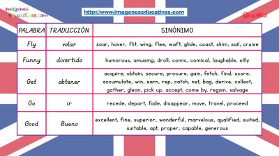 Sinónimos de las 100 palabras más usadas en inglés (9)