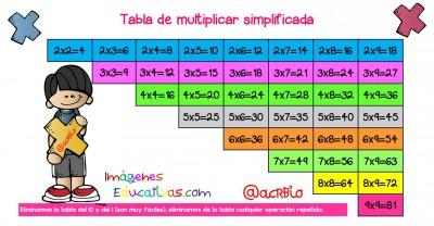 Tabla de multiplicar simplificada gran formato (2)