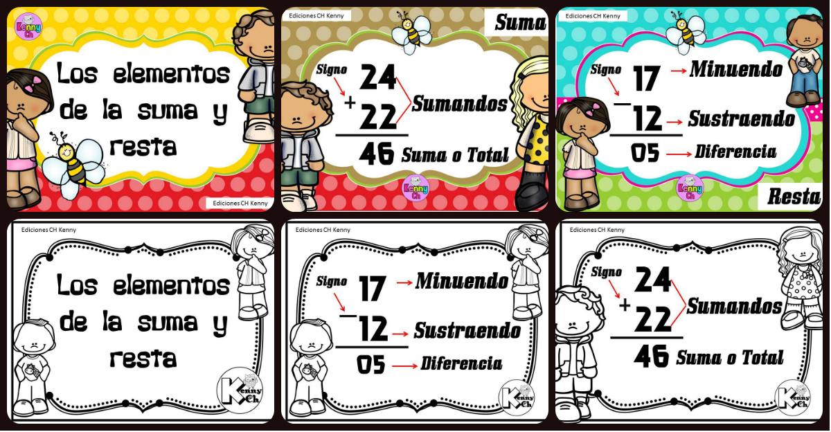 Los Elementos De La Suma Y De La Resta Imagenes Educativas