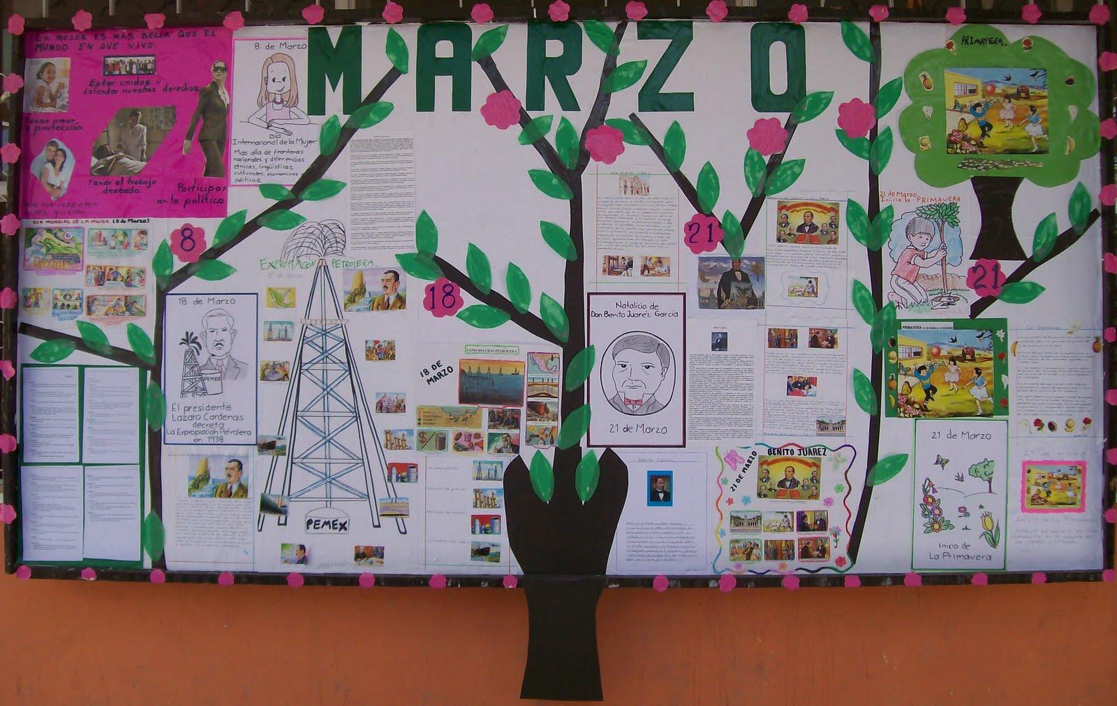 Mural Del Dia 8 De Marzo Dia Internacional De La Mujer 2
