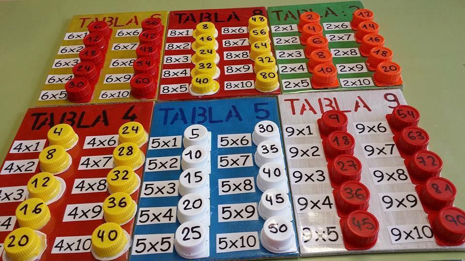 Resultat d'imatges de juegos caseros para trabajar las multiplicaciones